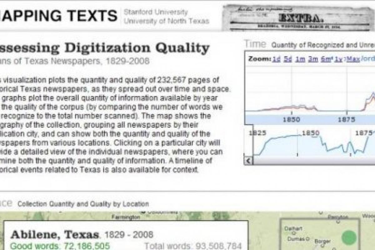 Map and graphs of the location, quantity, and quality of newspapers published in Texas.