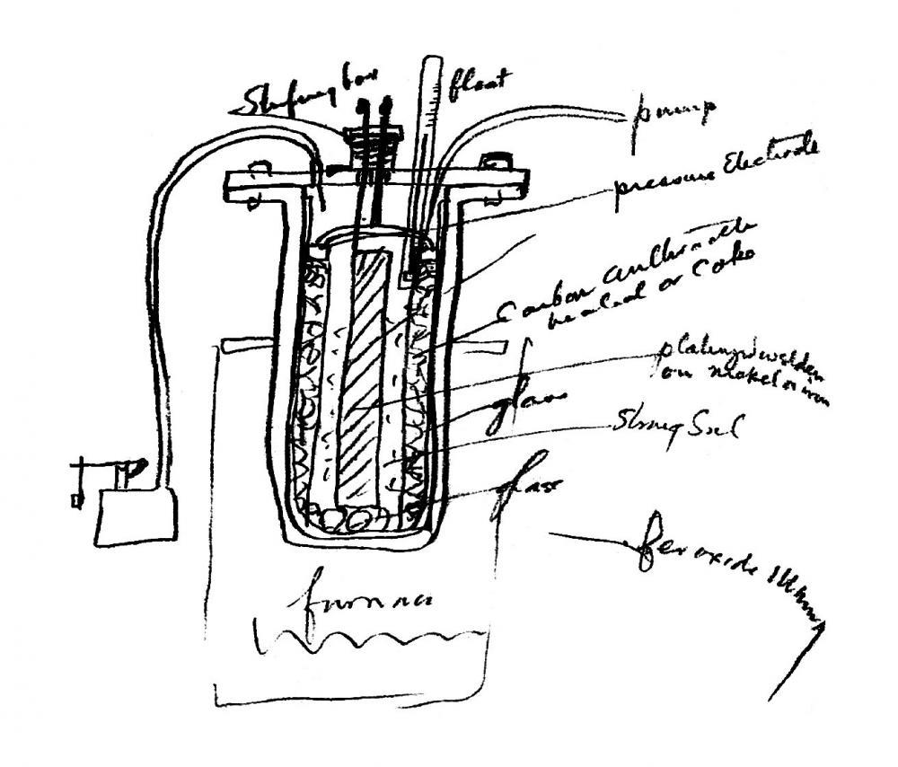A sketch diagram from Thomas Edison's notes.