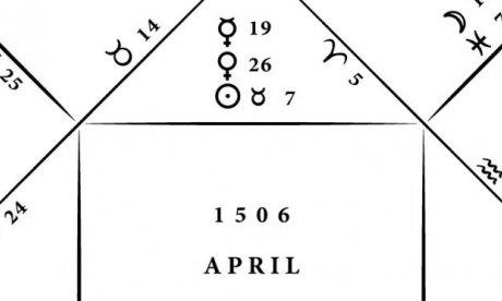 Horoscope diagram including dates and astrological symbols